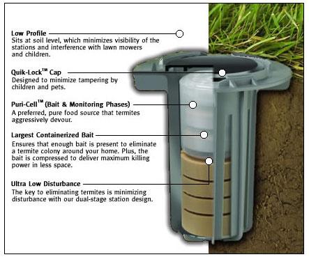 Advance Termite Bait System Kit Free Shipping