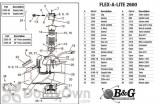 B&G Grommet - Part 8156