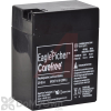Bug Duster Battery - Battery Powered Dust Applicator